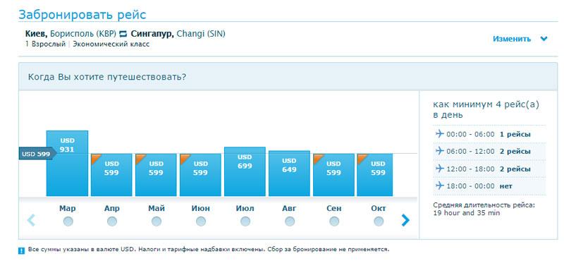 Київ - Сингапур - Київ :: Приклад бронювання на сайті KLM