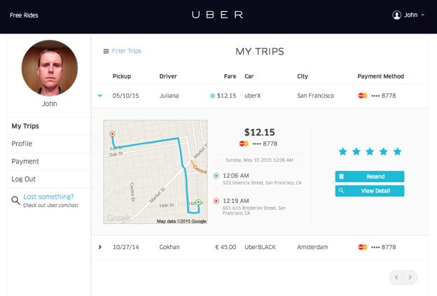 Веб-версія Uber з статистикою поїздок та платежів