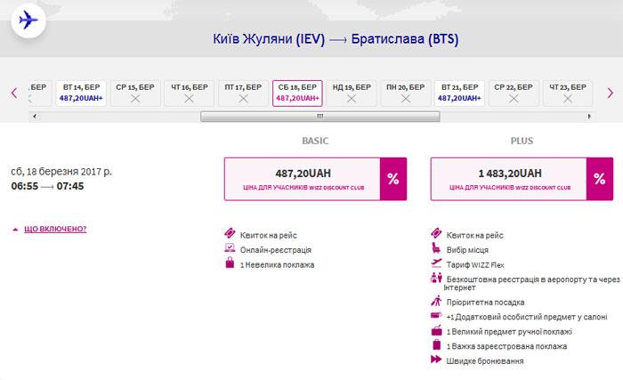 Київ - Братислава