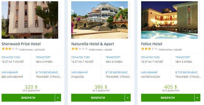 Готелі Туреччина