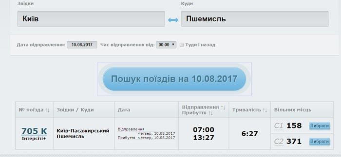 Київ - Львів - Перемишль