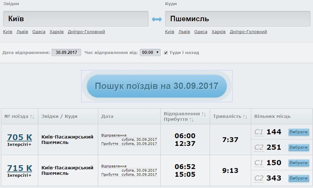 Приклад бронювання Київ - Перемишль (Пшемисль)