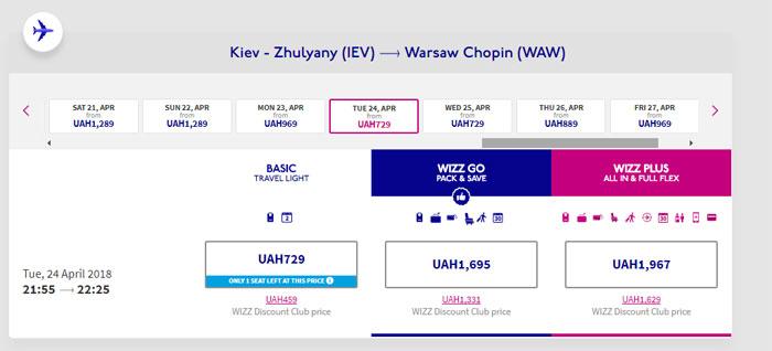 Київ - Варшава WizzAir