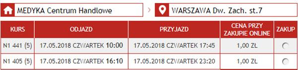 Приклад бронювання поїздки Медика - Варшава