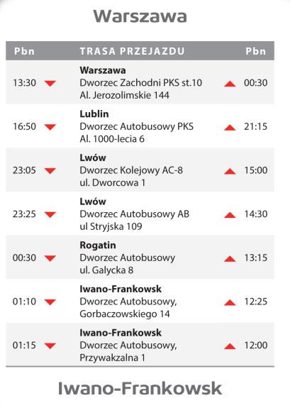Розклад Polonus Івано-Франківськ - Варшава