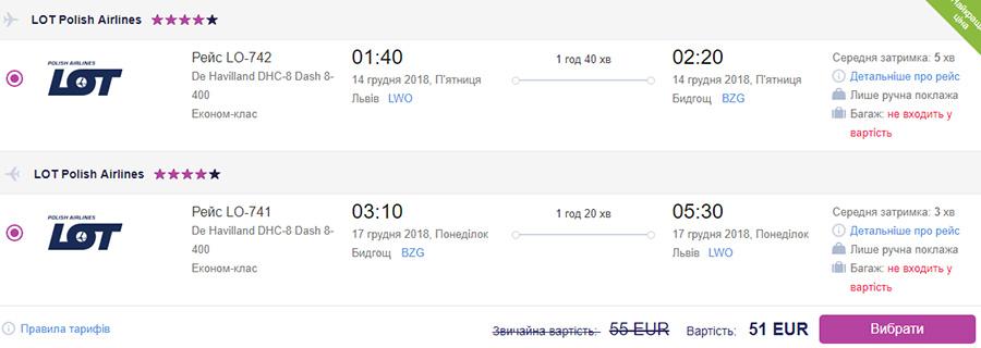 Авіаподорож Львів - Бидгощ - Львів в грудні