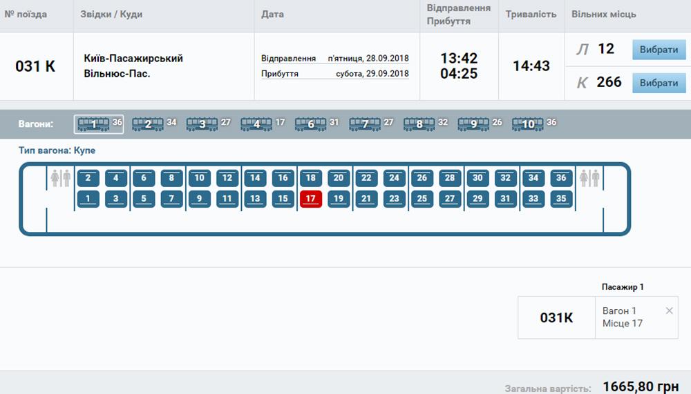 Бронювання квитків на потяг Київ - Вільнюс на сайті Укрзалізниці: