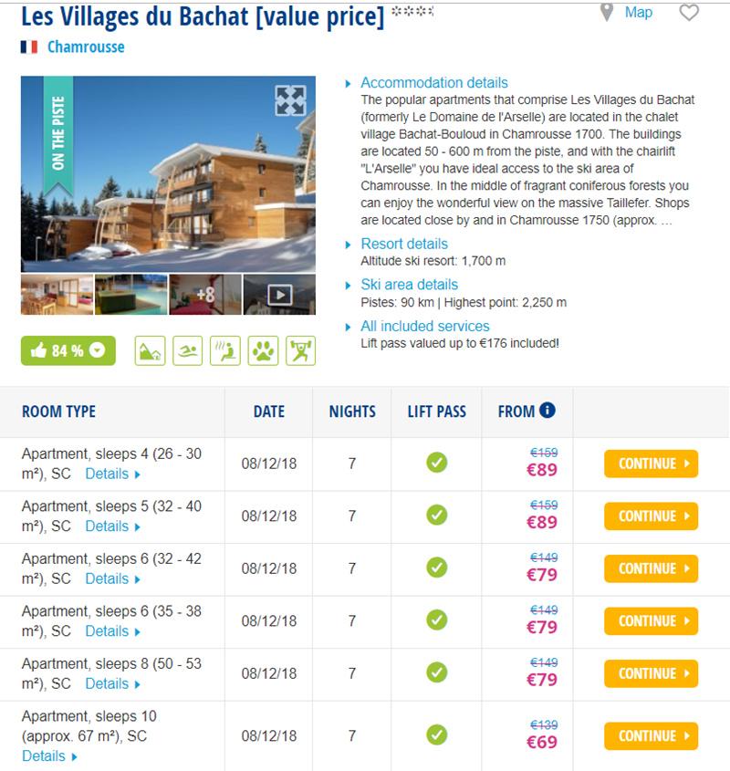 Приклад цін на зимові тури у французькі Альпи