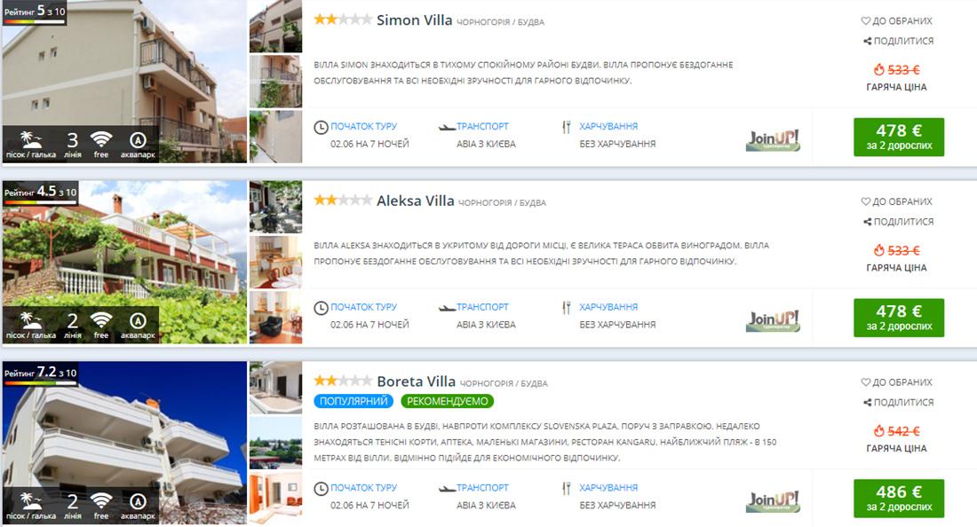 Пакетні тури в Чорногорію із Києва в червні (ціна вказана на двох осіб)