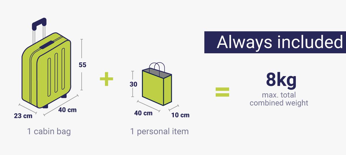 airBaltic ручна поклажа