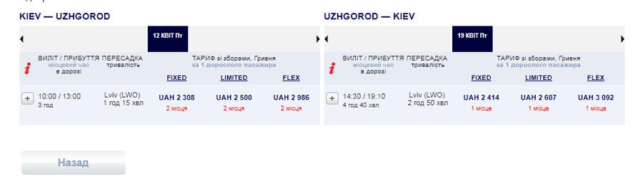 Київ - Ужгород - Київ, приклад бронювання