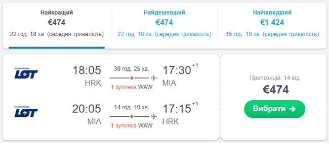 Авіаквитки з Харкова в Маямі від €474: