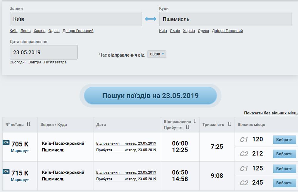 Приклад пошуку залізничних квитків з Києва в Перемишль на сайті Укрзалізниці