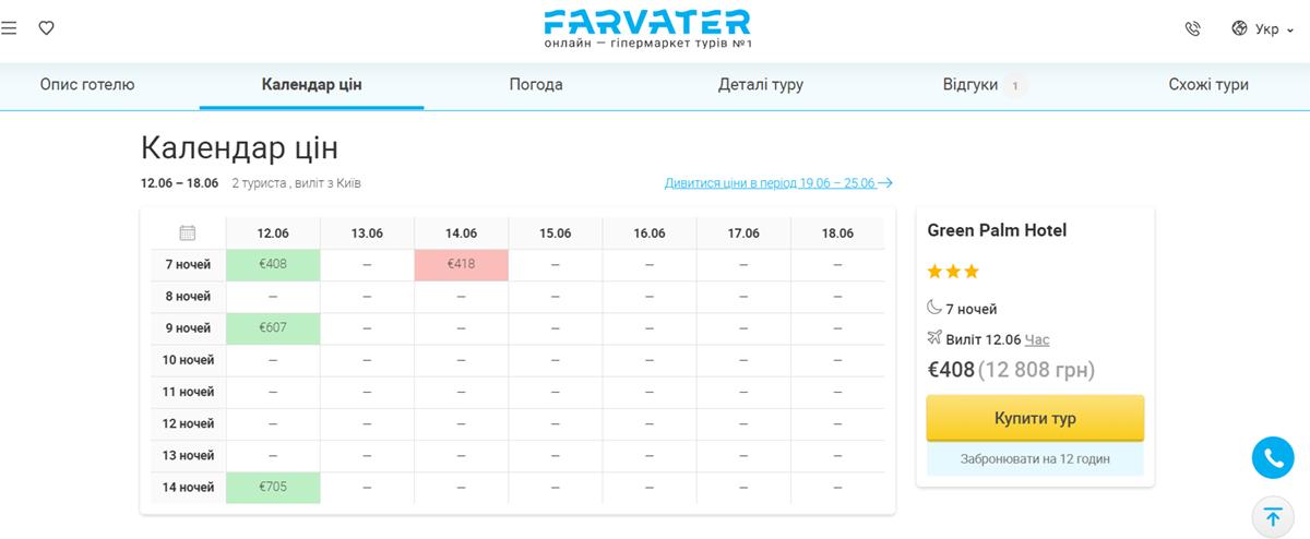 Календар цін Farvater Travel