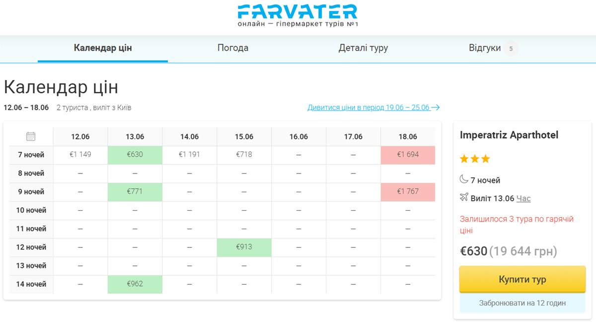 Календар цін та сайті Farvater Travel