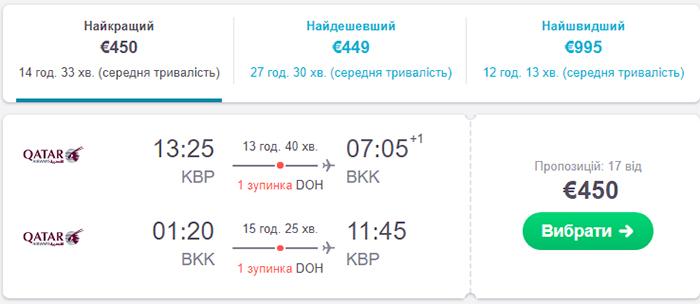 Дешеві авіаквитки Київ - Бангкок - Київ від €450
