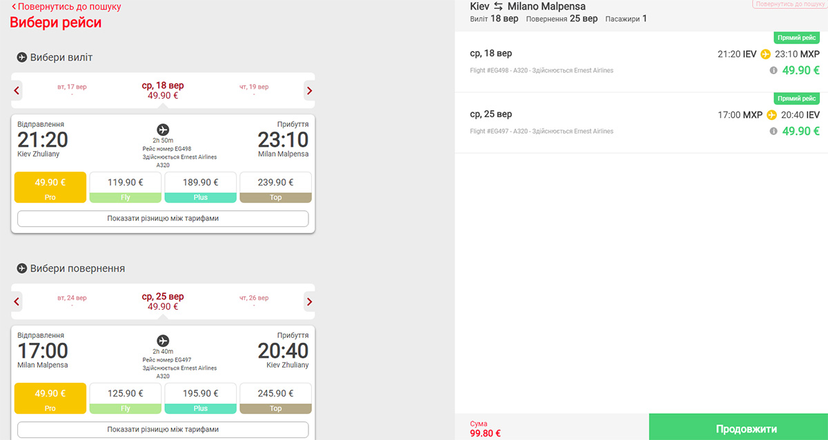 Авіа з Києва в Мілан-Мальпенсу в два боки