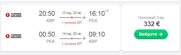 З Києва в Пекін