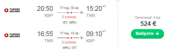 З Києва в Антананаріво