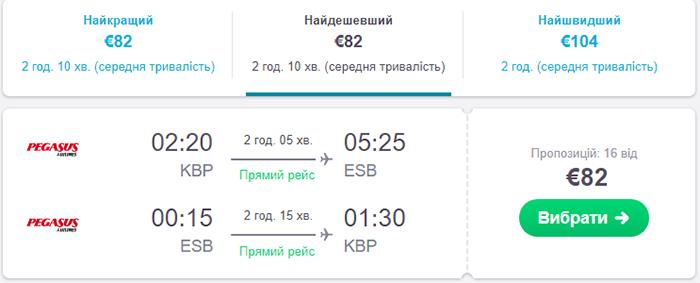 Київ - Анкара - Київ від€82 - €88