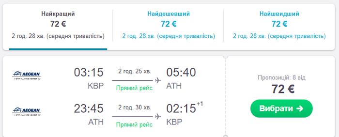 Київ - Афіни - Київ від €72