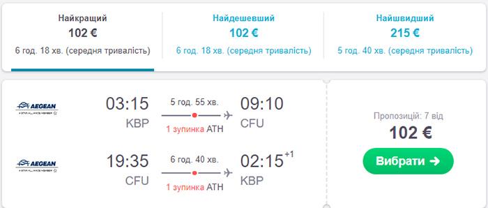 Київ - Корфу - Київ від €102