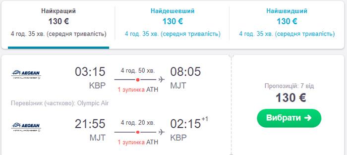 Київ - Лесбос - Київ від €130