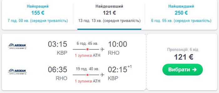 Київ - Родос - Київ від €121
