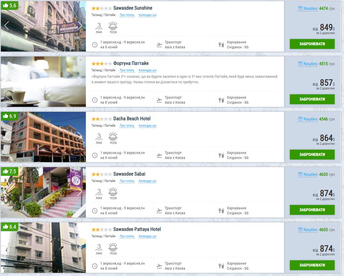 Гарячі пакетні тури в Таїланд із Києва (ціна вказана на 2-х осіб)