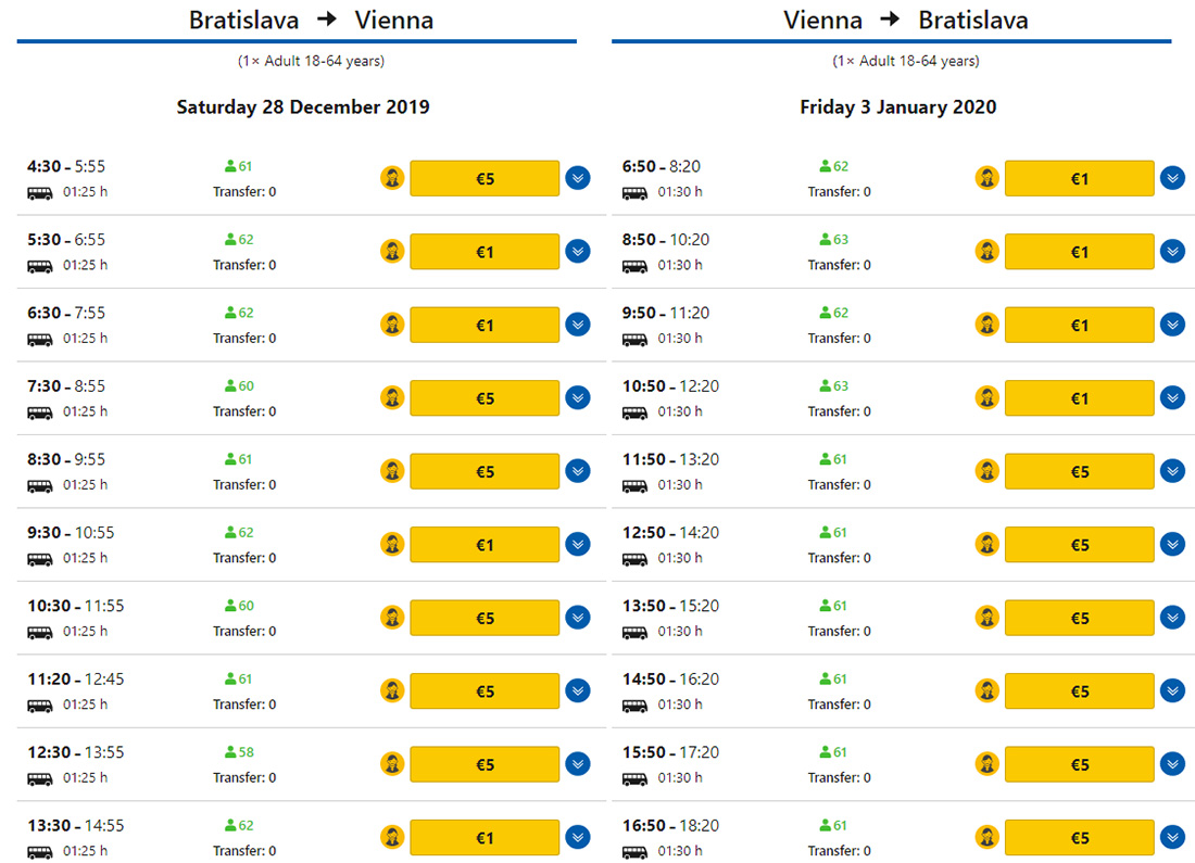 Дешеві квитки RegioJet на Новий Рік: