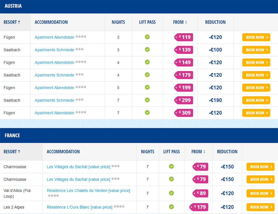 Зимові пакетні тури в Австрію та Францію зі знижкою від SnowTrax
