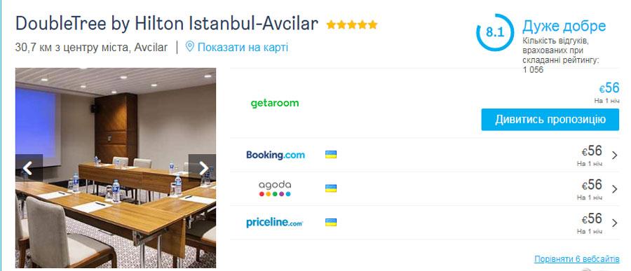Приклад бронювання номеру в DoubleTree by Hilton Istanbul-Avcilar