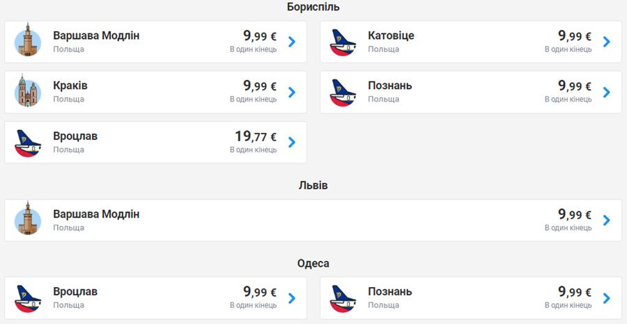 Тарифи Ryanair в Польщу з українських міст