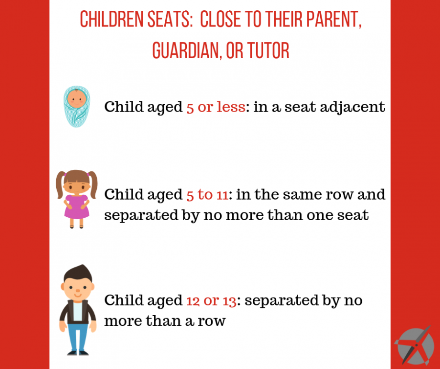 Сhildren seats