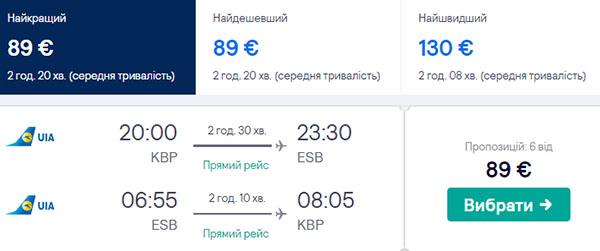 Авіаквитки Київ - Анкара - Київ на сайті Sky Scanner
