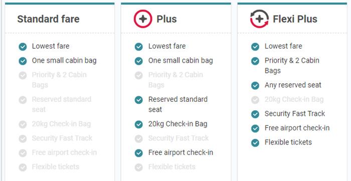 Старі тарифи Ryanair на сайті Laudamotion
