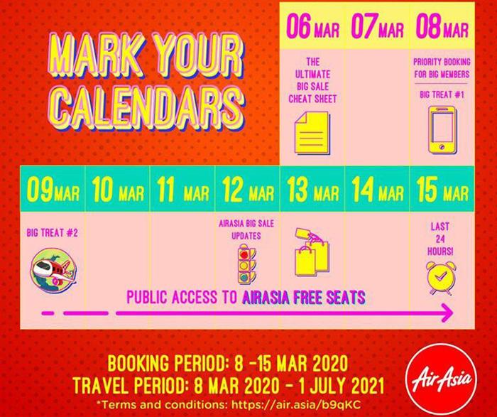 Розпродаж AirAsia