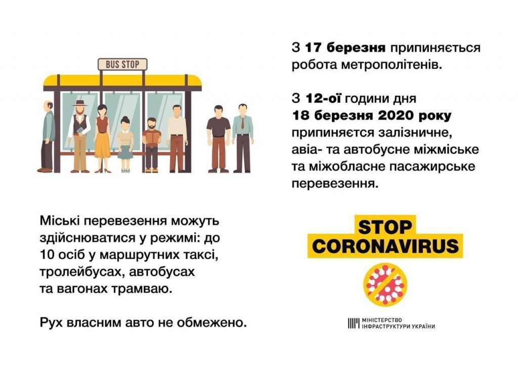 Уряд-коронавірус