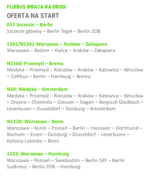 Напрямки FlixBus із Польщі