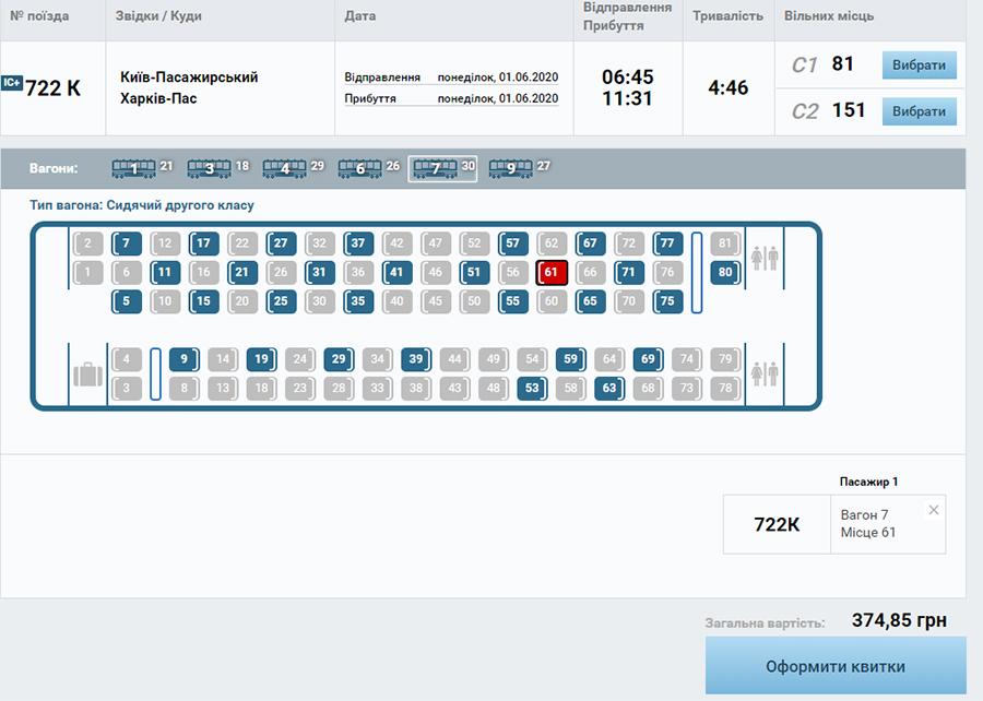 Приклад бронювання квитків на потяг Інтерсіті+ Київ - Харків