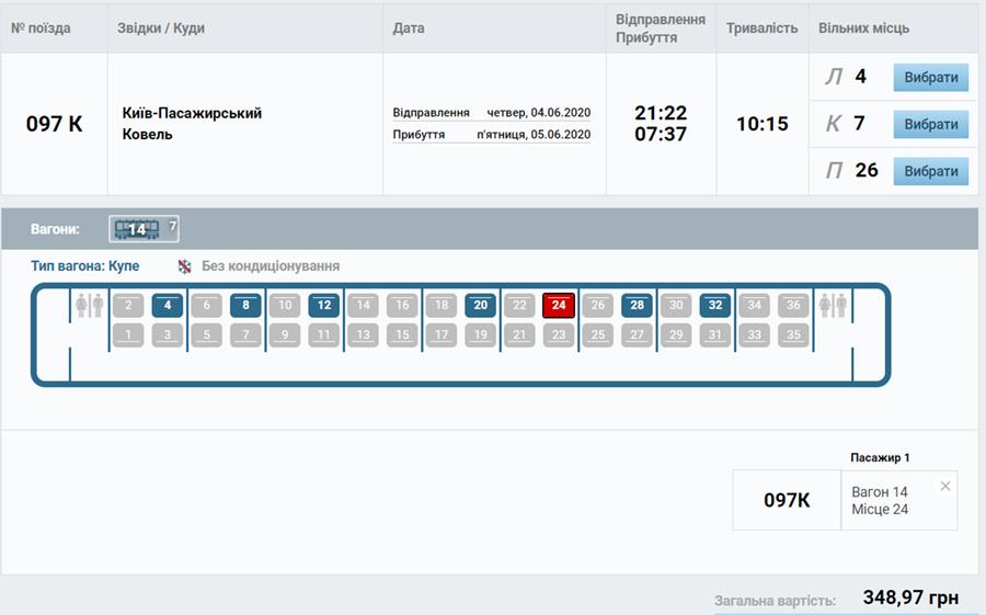 Приклад бронювання квитків Київ - Ковель на сайті Укрзалізниці