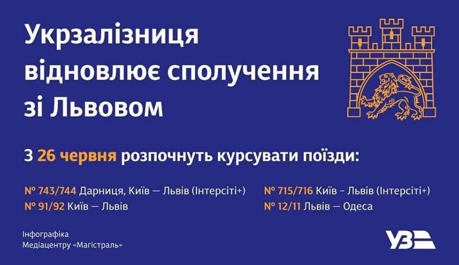 Укрзалізниця відновлює рейси в Львів