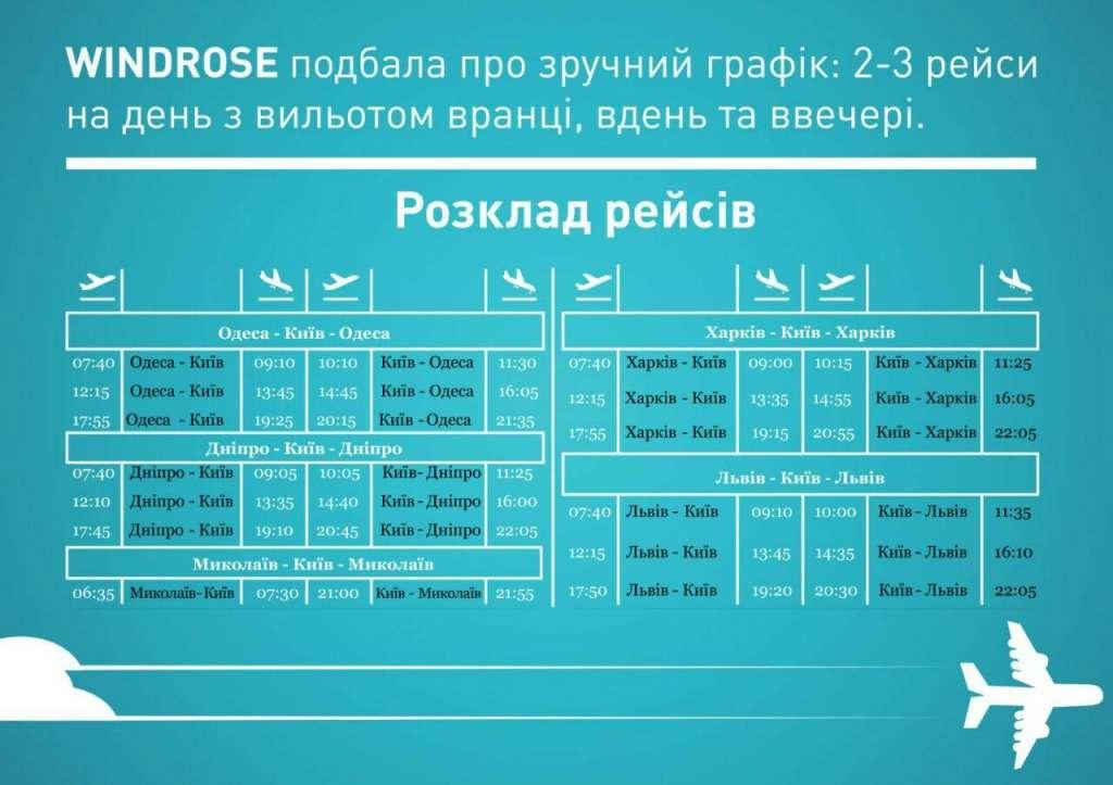Новий розклад внутрішньоукраїнських рейсів Windrose