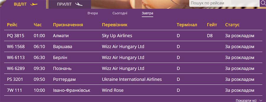 Рейси Wizz Air з Борисполя
