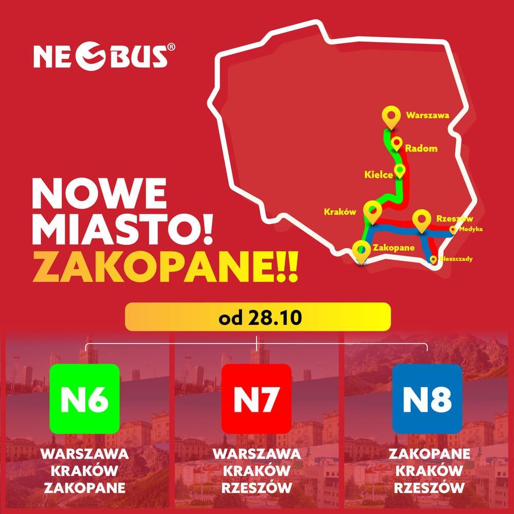Нові напрямки Neobus