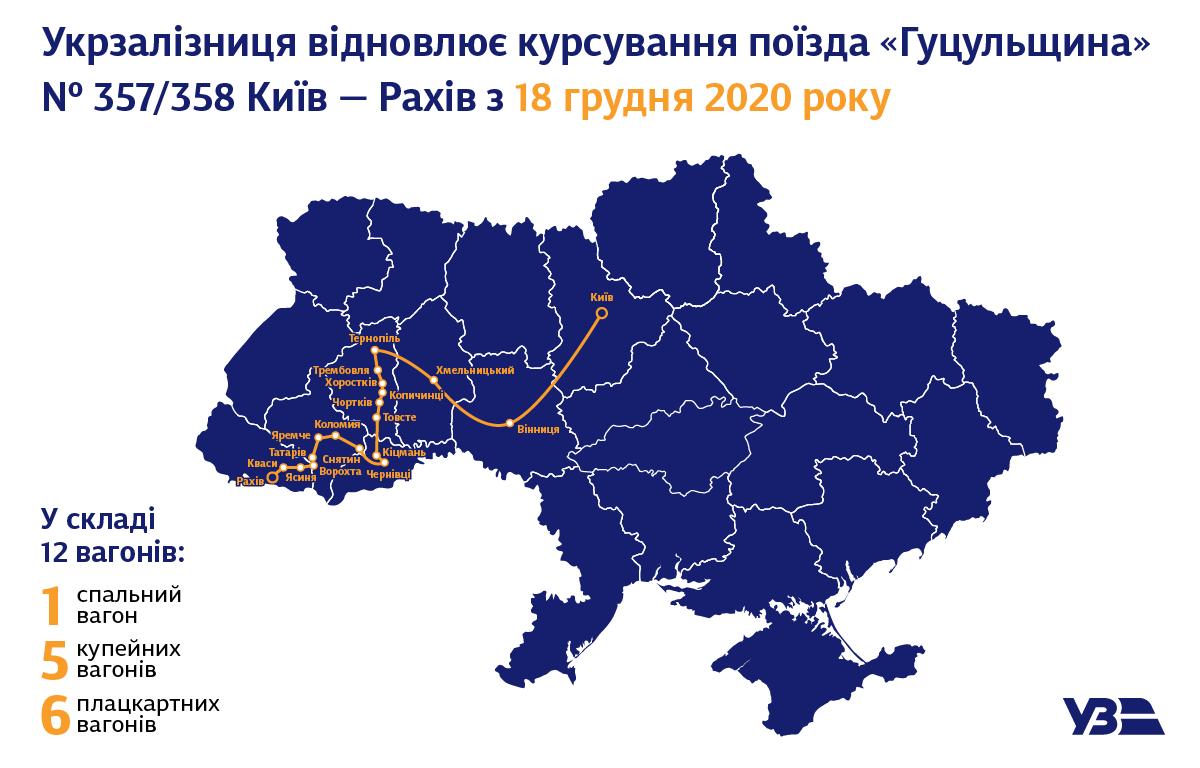 Потяг Київ - Рахів