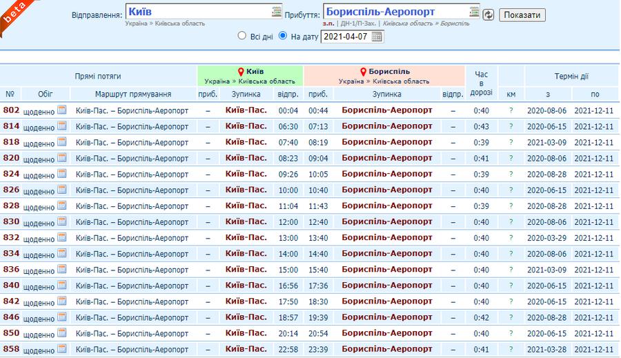 Розклад руху Kyiv Boryspil Express