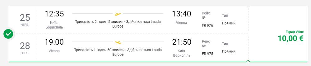 Приклад бронювання квитків Київ - Відень - Київ на сайті Ryanair