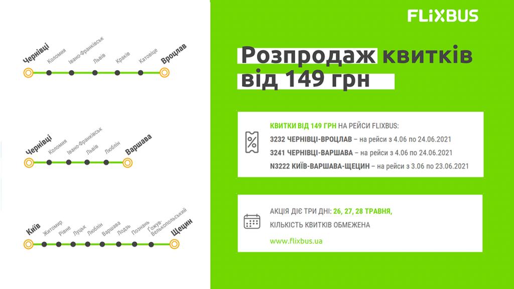 Нові напрямки FlixBus