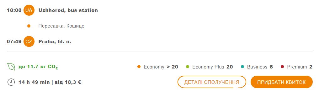 Приклад бронювання квитків Ужгород - Прага на сайті LeoExpress